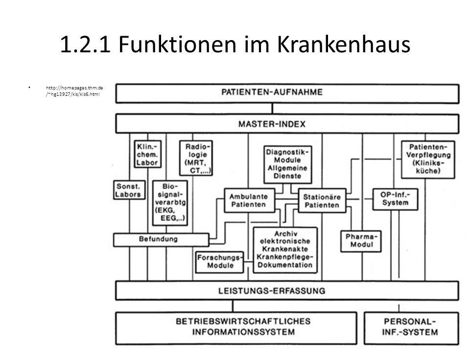 1.2.1 Funktionen im Krankenhaus 35 http://homepages.thm.de /~hg13927/kis/kis6.html