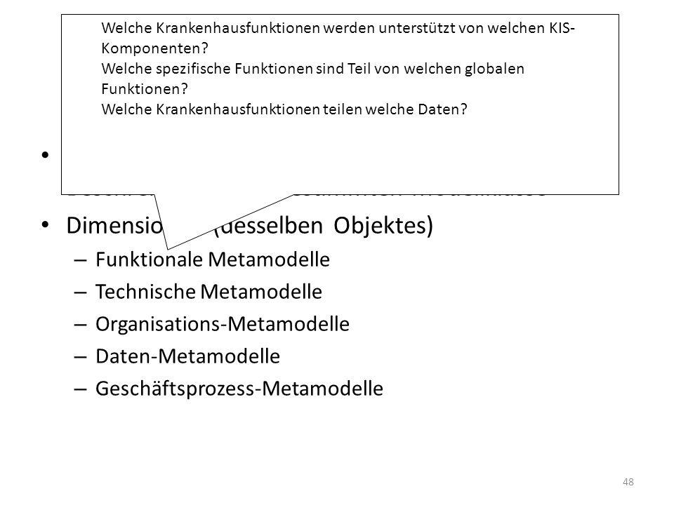 Entwicklung eines KIS Meta-Modell: Sprache oder Instrument zur Beschreibung einer bestimmten Modellklasse Dimensionen (desselben Objektes) – Funktionale Metamodelle – Technische Metamodelle – Organisations-Metamodelle – Daten-Metamodelle – Geschäftsprozess-Metamodelle Welche Krankenhausfunktionen werden unterstützt von welchen KIS- Komponenten.