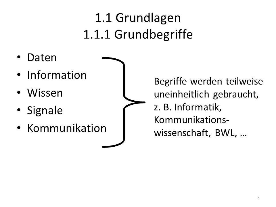 1.1 Grundlagen 1.1.1 Grundbegriffe Daten Information Wissen Signale Kommunikation Begriffe werden teilweise uneinheitlich gebraucht, z.