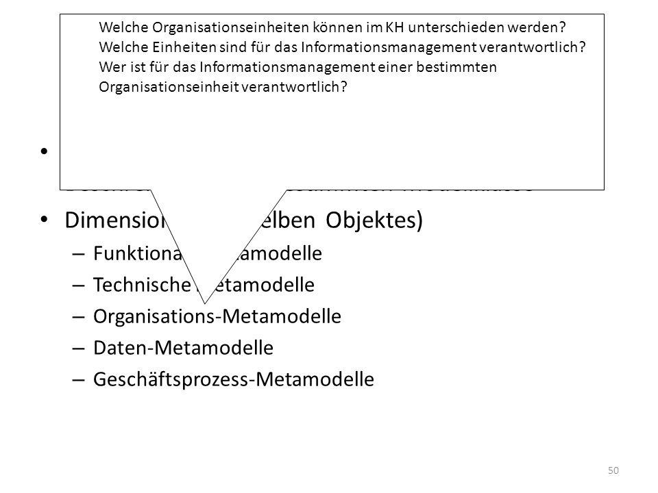 Entwicklung eines KIS Meta-Modell: Sprache oder Instrument zur Beschreibung einer bestimmten Modellklasse Dimensionen (desselben Objektes) – Funktionale Metamodelle – Technische Metamodelle – Organisations-Metamodelle – Daten-Metamodelle – Geschäftsprozess-Metamodelle Welche Organisationseinheiten können im KH unterschieden werden.