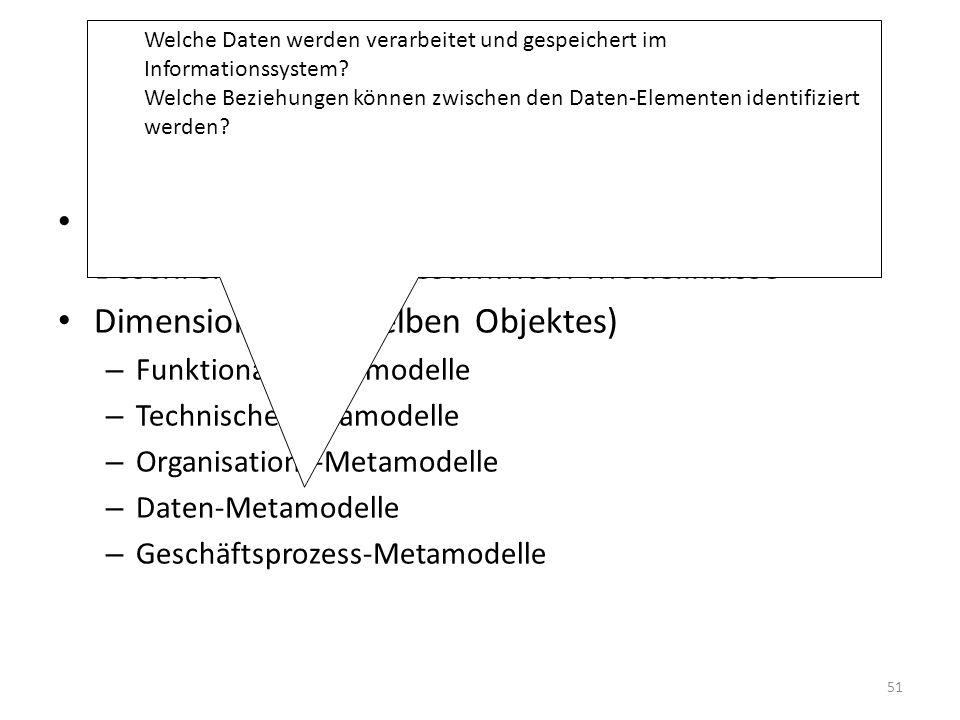 Entwicklung eines KIS Meta-Modell: Sprache oder Instrument zur Beschreibung einer bestimmten Modellklasse Dimensionen (desselben Objektes) – Funktionale Metamodelle – Technische Metamodelle – Organisations-Metamodelle – Daten-Metamodelle – Geschäftsprozess-Metamodelle Welche Daten werden verarbeitet und gespeichert im Informationssystem.