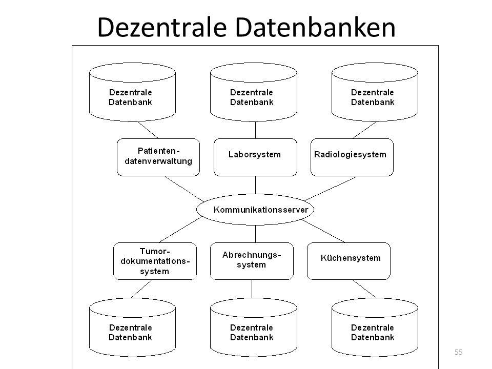 Dezentrale Datenbanken 55