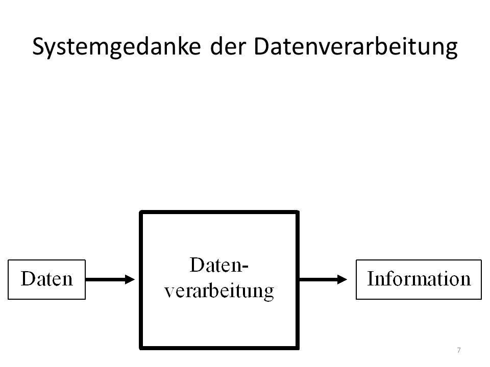 Systemgedanke der Datenverarbeitung 7