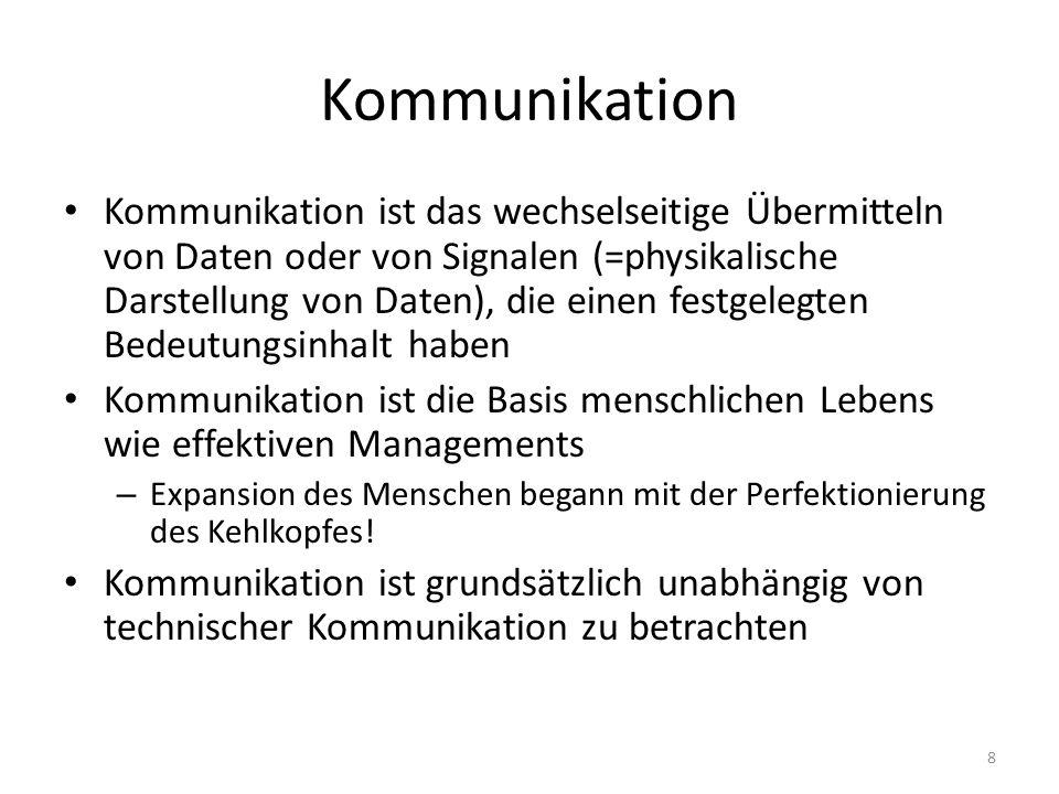 Kommunikation Kommunikation ist das wechselseitige Übermitteln von Daten oder von Signalen (=physikalische Darstellung von Daten), die einen festgelegten Bedeutungsinhalt haben Kommunikation ist die Basis menschlichen Lebens wie effektiven Managements – Expansion des Menschen begann mit der Perfektionierung des Kehlkopfes.
