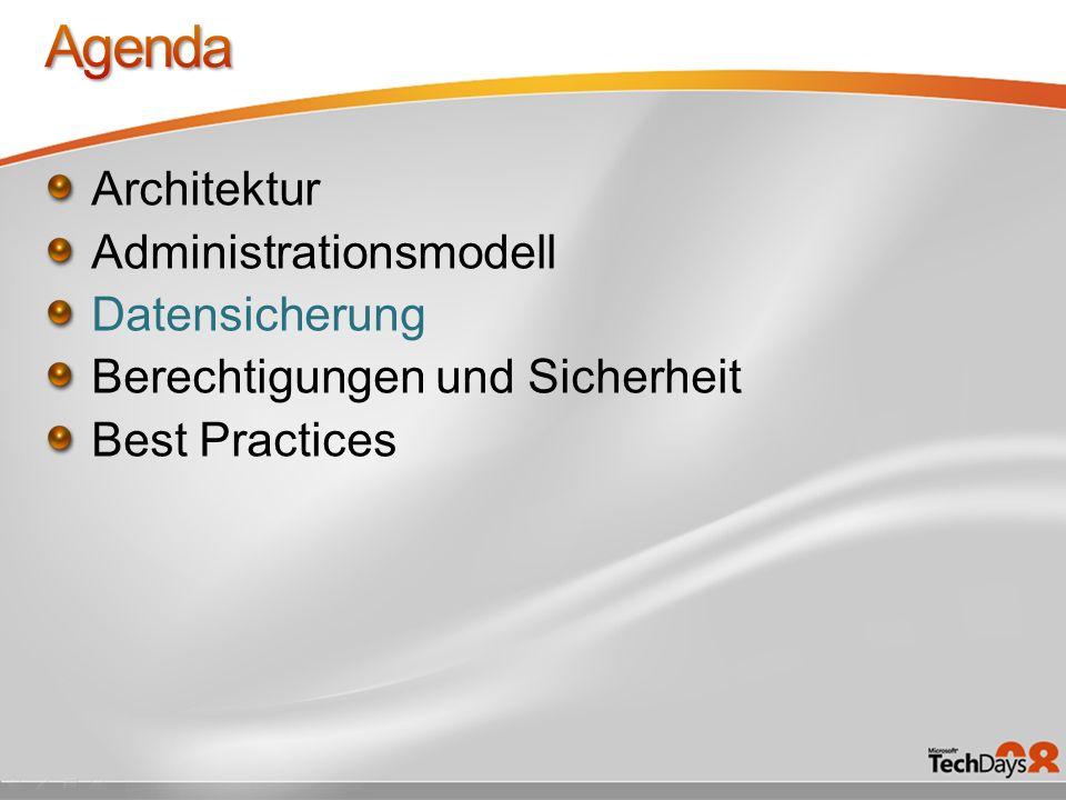 Architektur Administrationsmodell Datensicherung Berechtigungen und Sicherheit Best Practices