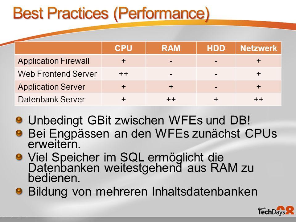 Unbedingt GBit zwischen WFEs und DB. Bei Engpässen an den WFEs zunächst CPUs erweitern.