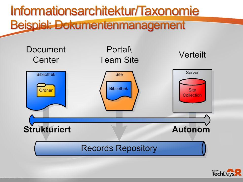 Basic WSS - Windows Internal Database Engine; MOSS – Installiert SQL Express (Nicht empfohlen für mehr als ein paar GB) Advanced – Erlaubt vollen SQL Server Webfrontend kontra volle Installation WFE Installation enthält keine Query-Rolle Standalone dasselbe wie Basic Sprachpakete (Download): WSS vs.