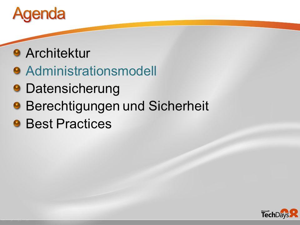 Shared Services Such-Admin Konfiguration der Dienste Z.B.