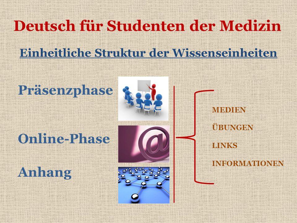 Deutsch für Studenten der Medizin Einheitliche Struktur der Wissenseinheiten Präsenzphase Online-Phase Anhang MEDIEN ÜBUNGEN LINKS INFORMATIONEN