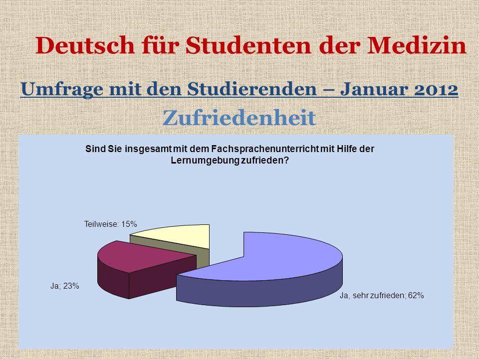 Deutsch für Studenten der Medizin Umfrage mit den Studierenden – Januar 2012 Zufriedenheit Sind Sie insgesamt mit dem Fachsprachenunterricht mit Hilfe