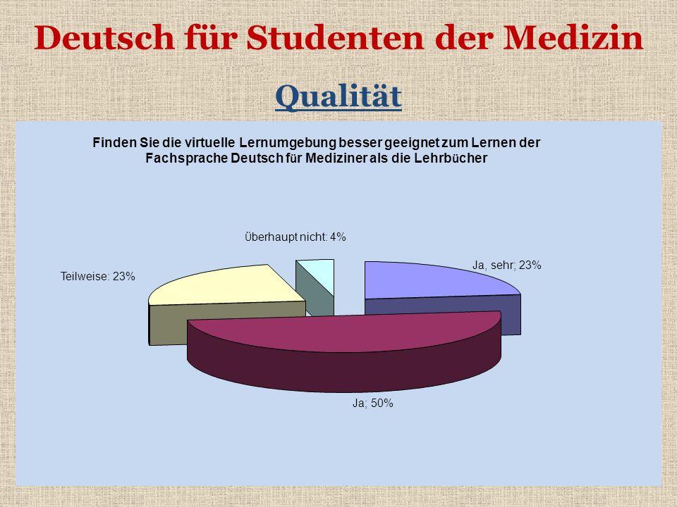 Deutsch für Studenten der Medizin Qualität Finden Sie die virtuelle Lernumgebung besser geeignet zum Lernen der Fachsprache Deutsch f ü r Mediziner al