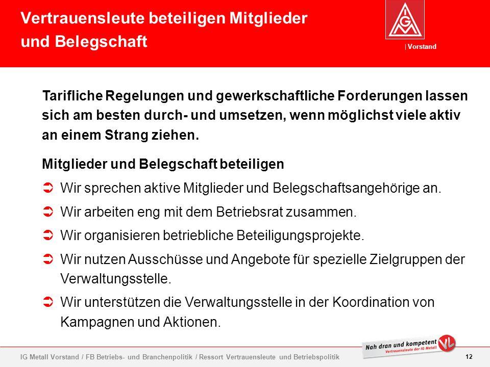 Vorstand 12 IG Metall Vorstand / FB Betriebs- und Branchenpolitik / Ressort Vertrauensleute und Betriebspolitik Tarifliche Regelungen und gewerkschaft