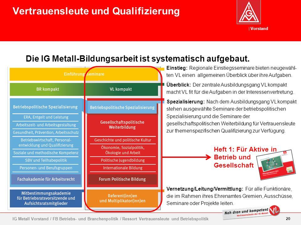 Vorstand 20 IG Metall Vorstand / FB Betriebs- und Branchenpolitik / Ressort Vertrauensleute und Betriebspolitik Die IG Metall-Bildungsarbeit ist syste
