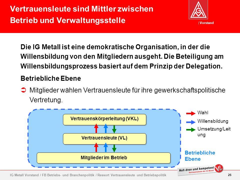 Vorstand 26 IG Metall Vorstand / FB Betriebs- und Branchenpolitik / Ressort Vertrauensleute und Betriebspolitik Die IG Metall ist eine demokratische O