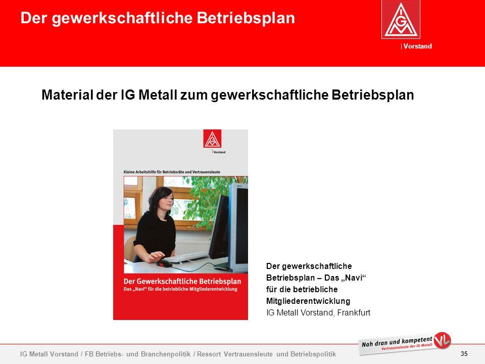 Vorstand 35 IG Metall Vorstand / FB Betriebs- und Branchenpolitik / Ressort Vertrauensleute und Betriebspolitik Material der IG Metall zum gewerkschaf