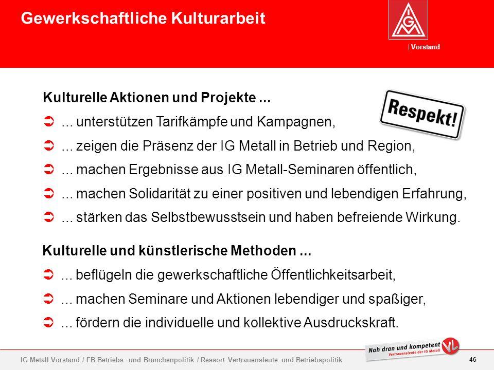Vorstand 46 IG Metall Vorstand / FB Betriebs- und Branchenpolitik / Ressort Vertrauensleute und Betriebspolitik Kulturelle Aktionen und Projekte......