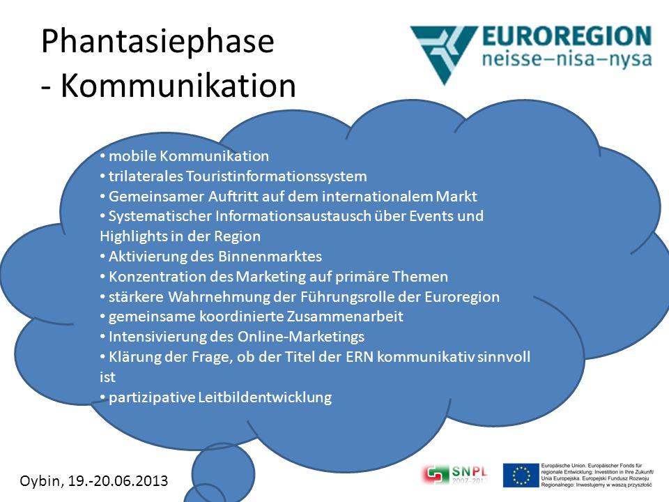Phantasiephase - Finanzierung stärkere Einbindung der Leistungsträger reale PPP-Projekte für die Entwicklung der Infrastruktur Oybin, 19.-20.06.2013