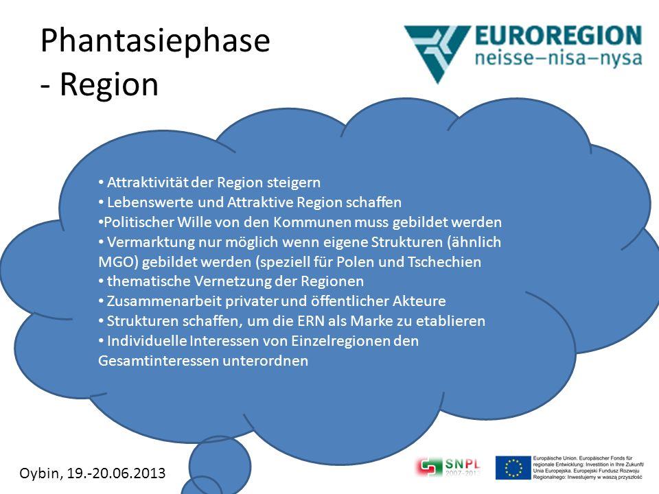 Phantasiephase - QM Leistungsfähige Vernetzung von Verkehr und Tourismus Qualifizierung aller Anspruchsgruppen Oybin, 19.-20.06.2013