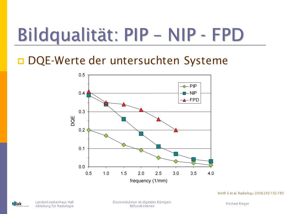 Bildqualität: PIP – NIP - FPD DQE-Werte der untersuchten Systeme Landeskrankenhaus Hall Abteilung für Radiologie Dosisreduktion im digitalen Röntgen– Befundkriterien Michael Rieger Wirth S et al.