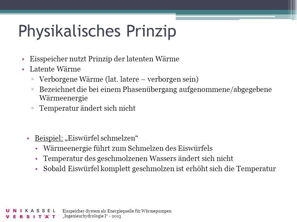 Physikalisches Prinzip Eisspeicher nutzt Prinzip der latenten Wärme Latente Wärme Verborgene Wärme (lat. latere – verborgen sein) Bezeichnet die bei e