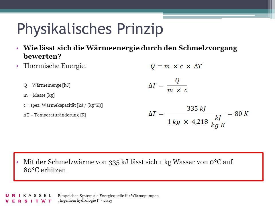Physikalisches Prinzip Wie lässt sich die Wärmeenergie durch den Schmelzvorgang bewerten? Thermische Energie: Q = Wärmemenge [kJ] m = Masse [kg] c = s