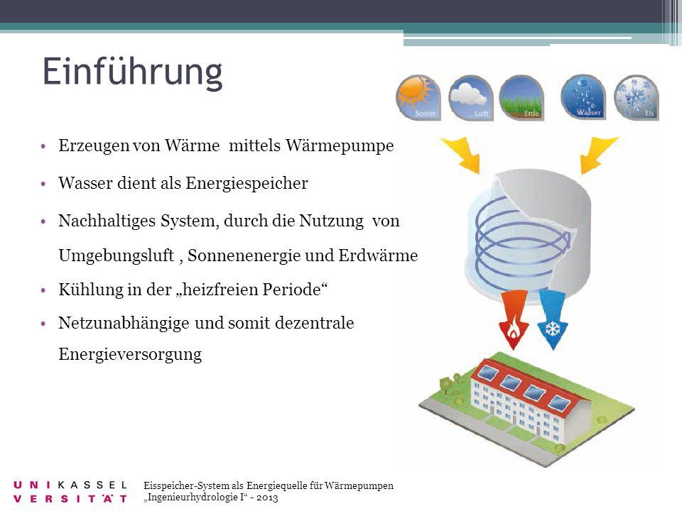 Einführung Erzeugen von Wärme mittels Wärmepumpe Wasser dient als Energiespeicher Nachhaltiges System, durch die Nutzung von Umgebungsluft, Sonnenener