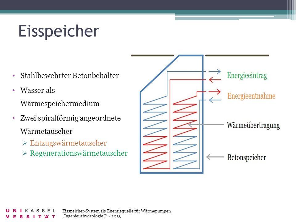 Eisspeicher Stahlbewehrter Betonbehälter Wasser als Wärmespeichermedium Zwei spiralförmig angeordnete Wärmetauscher Entzugswärmetauscher Regenerations
