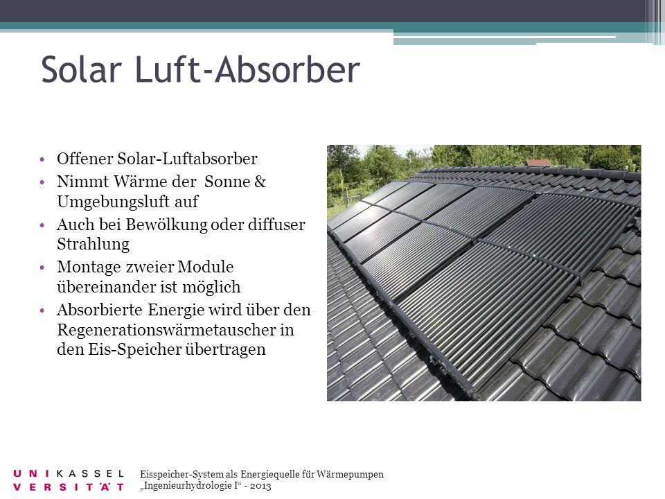 Solar Luft-Absorber Offener Solar-Luftabsorber Nimmt Wärme der Sonne & Umgebungsluft auf Auch bei Bewölkung oder diffuser Strahlung Montage zweier Mod