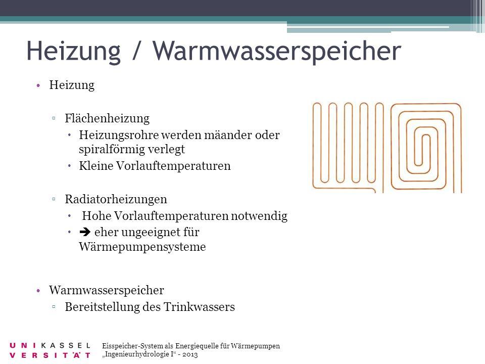 Heizung / Warmwasserspeicher Heizung Flächenheizung Heizungsrohre werden mäander oder spiralförmig verlegt Kleine Vorlauftemperaturen Radiatorheizunge
