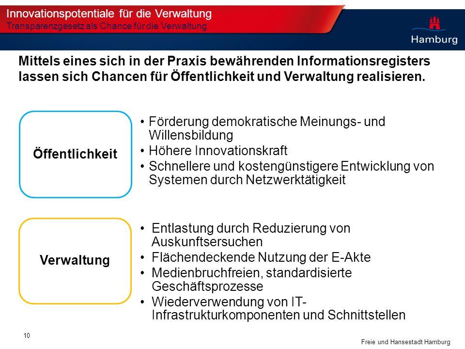 Freie und Hansestadt Hamburg Innovationspotentiale für die Verwaltung Transparenzgesetz als Chance für die Verwaltung Mittels eines sich in der Praxis