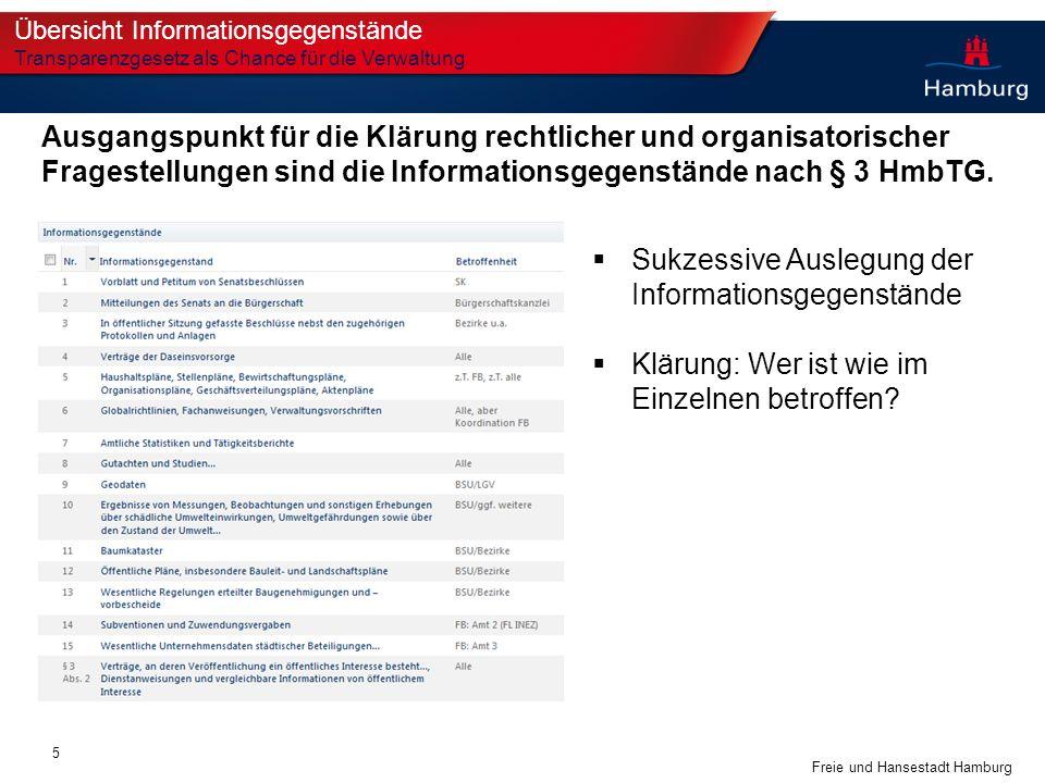 Freie und Hansestadt Hamburg Übersicht Informationsgegenstände Transparenzgesetz als Chance für die Verwaltung Sukzessive Auslegung der Informationsge