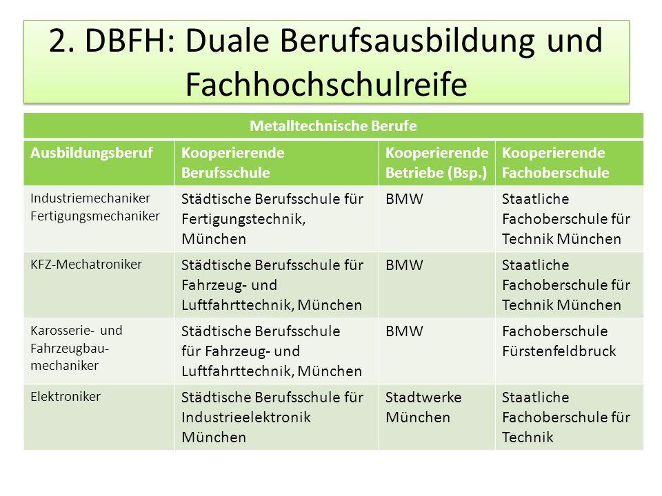2. DBFH: Duale Berufsausbildung und Fachhochschulreife Metalltechnische Berufe AusbildungsberufKooperierende Berufsschule Kooperierende Betriebe (Bsp.