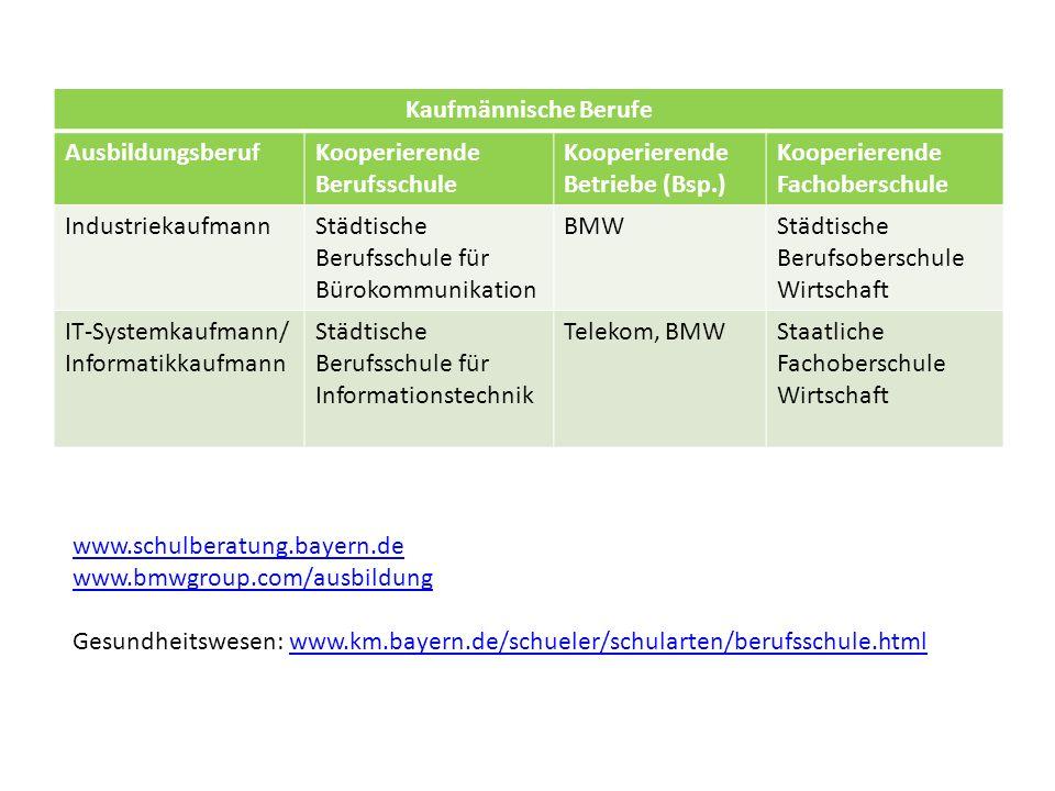 Kaufmännische Berufe AusbildungsberufKooperierende Berufsschule Kooperierende Betriebe (Bsp.) Kooperierende Fachoberschule IndustriekaufmannStädtische