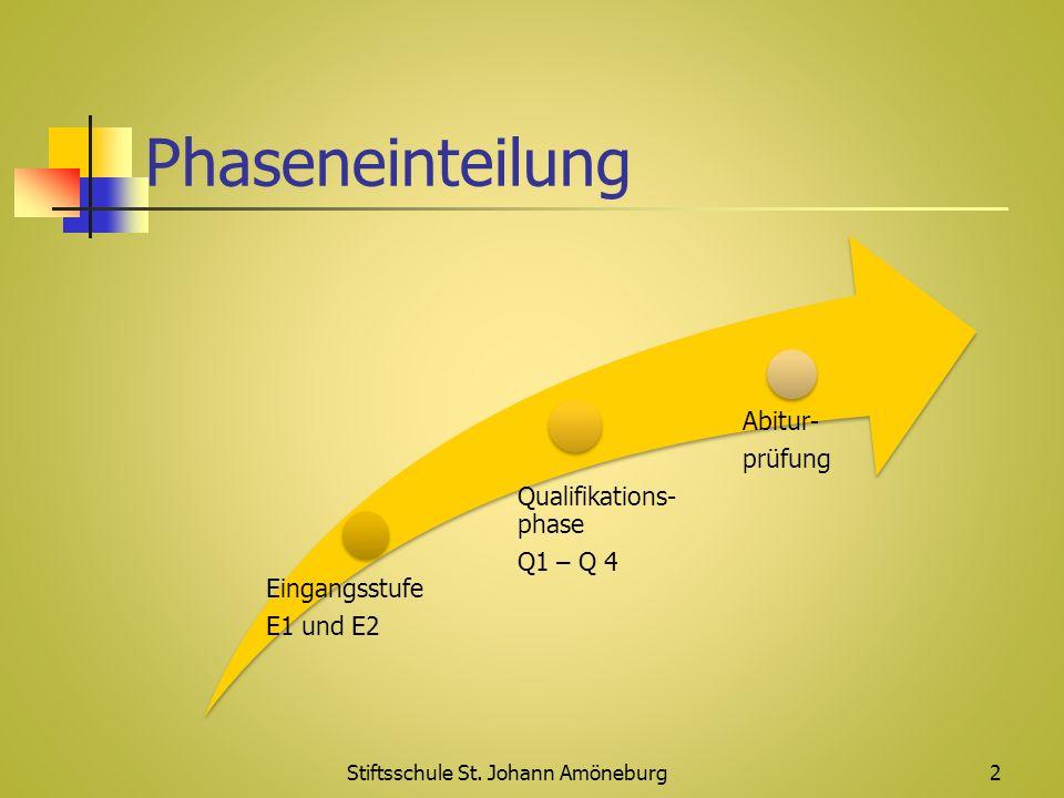 Phaseneinteilung Eingangsstufe E1 und E2 Qualifikations- phase Q1 – Q 4 Abitur- prüfung Stiftsschule St. Johann Amöneburg2