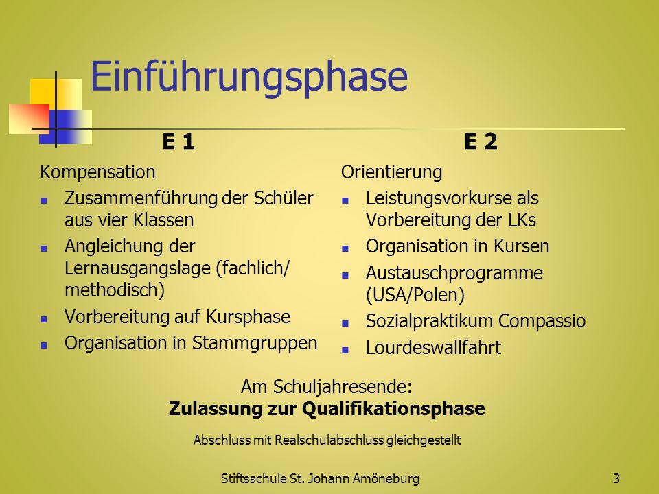 Einführungsphase E 1 Kompensation Zusammenführung der Schüler aus vier Klassen Angleichung der Lernausgangslage (fachlich/ methodisch) Vorbereitung au