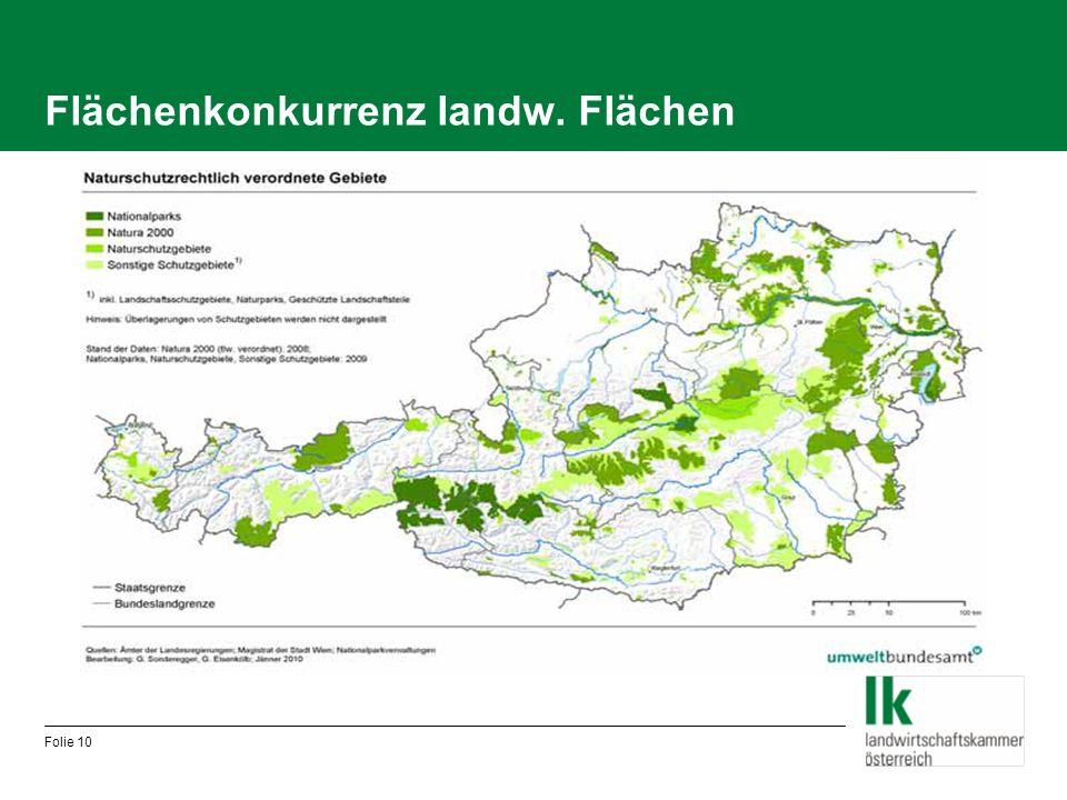 Flächenkonkurrenz landw. Flächen Folie 10