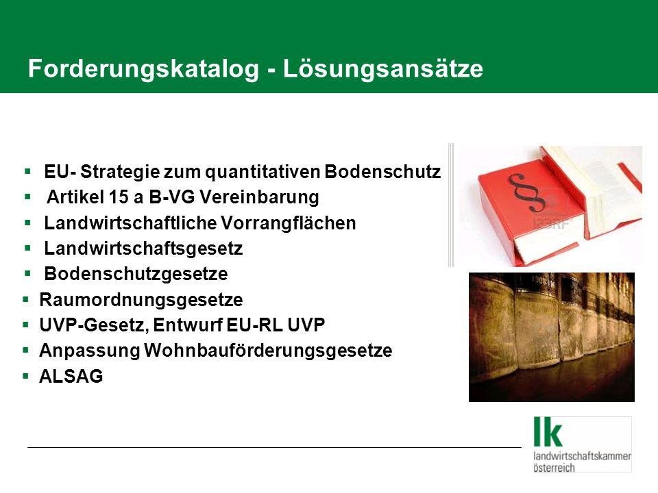 Forderungskatalog - Lösungsansätze EU- Strategie zum quantitativen Bodenschutz Artikel 15 a B-VG Vereinbarung Landwirtschaftliche Vorrangflächen Landw