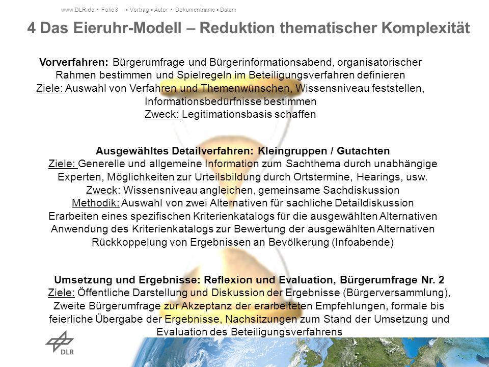 4 Das Eieruhr-Modell – Reduktion thematischer Komplexität > Vortrag > Autor Dokumentname > Datumwww.DLR.de Folie 8 Vorverfahren: Bürgerumfrage und Bür