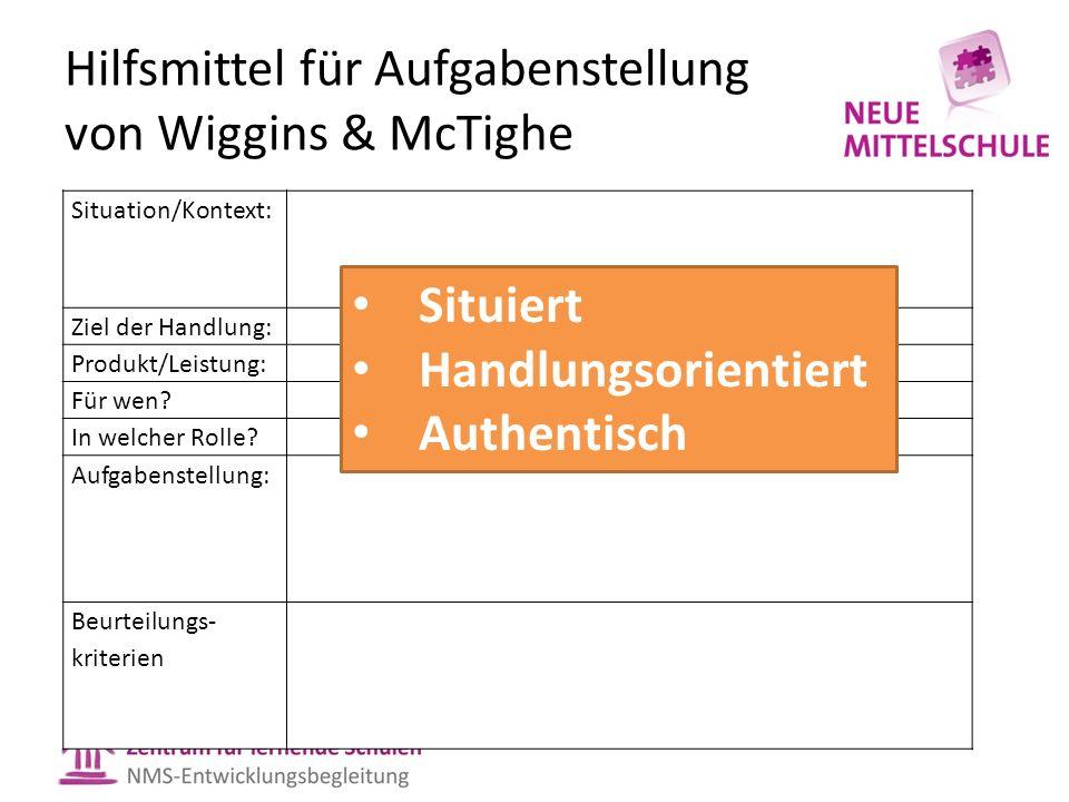 Hilfsmittel für Aufgabenstellung von Wiggins & McTighe Situation/Kontext: Ziel der Handlung: Produkt/Leistung: Für wen? In welcher Rolle? Aufgabenstel
