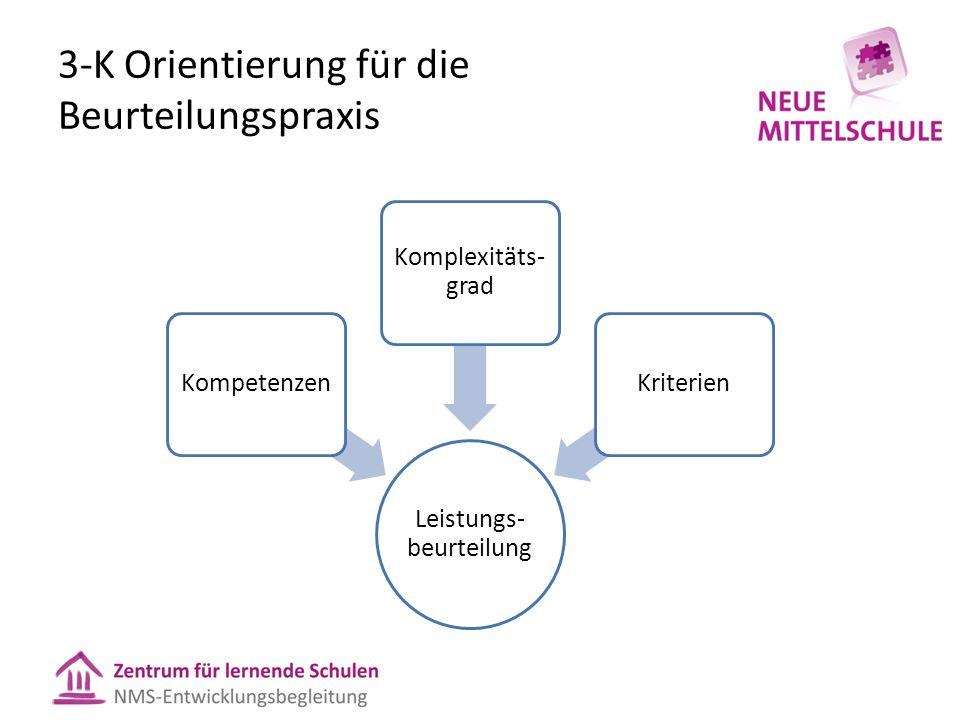 3-K Orientierung für die Beurteilungspraxis Leistungs- beurteilung Kompetenzen Komplexitäts- grad Kriterien