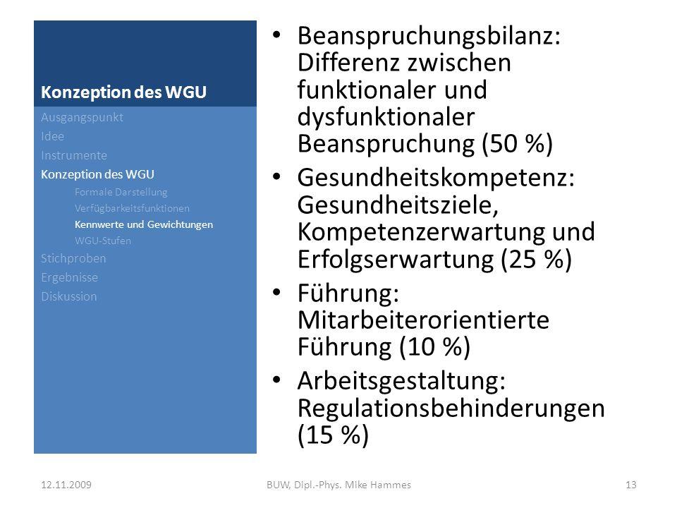 Konzeption des WGU Ausgangspunkt Idee Instrumente Konzeption des WGU Formale Darstellung Verfügbarkeitsfunktionen Kennwerte und Gewichtungen WGU-Stufen Stichproben Ergebnisse Diskussion 12.11.200914BUW, Dipl.-Phys.