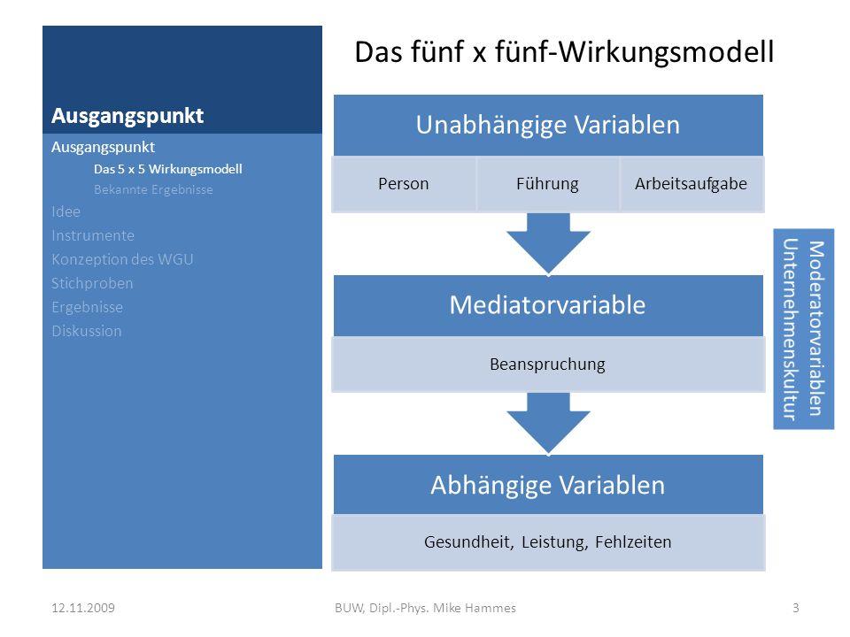 Ausgangspunkt Zur Erinnerung Ausgangspunkt Das 5 x 5 Wirkungsmodell Bekannte Ergebnisse Idee Instrumente Konzeption des WGU Stichproben Ergebnisse Diskussion N = 634 12.11.20094 BUW, Dipl.-Phys.