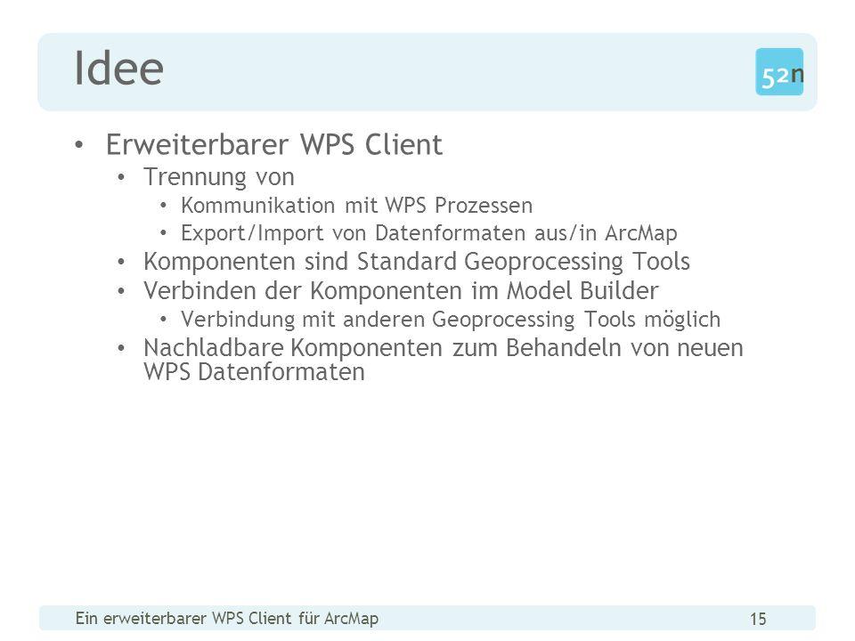Ein erweiterbarer WPS Client für ArcMap 15 Idee Erweiterbarer WPS Client Trennung von Kommunikation mit WPS Prozessen Export/Import von Datenformaten aus/in ArcMap Komponenten sind Standard Geoprocessing Tools Verbinden der Komponenten im Model Builder Verbindung mit anderen Geoprocessing Tools möglich Nachladbare Komponenten zum Behandeln von neuen WPS Datenformaten
