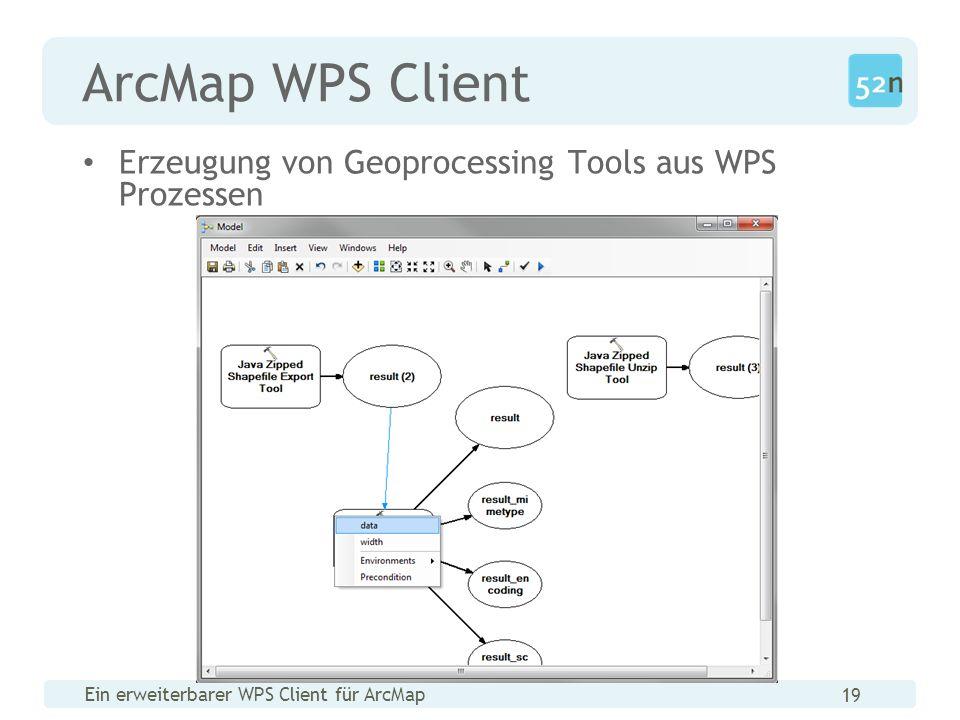 Ein erweiterbarer WPS Client für ArcMap 19 ArcMap WPS Client Erzeugung von Geoprocessing Tools aus WPS Prozessen