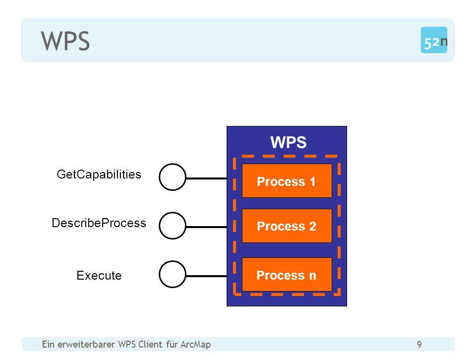 Ein erweiterbarer WPS Client für ArcMap 20 ArcMap WPS Client Open Source Version 1.1.0 Synchrones Ausführen von WPS Prozessen Datenformate Shapefile GML* Alle Rasterformate, die ArcMap exportieren kann