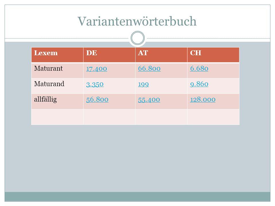Variantenwörterbuch LexemDEATCH Maturant17.40066.8006.680 Maturand3.3501999.860 allfällig56.80055.400128.000