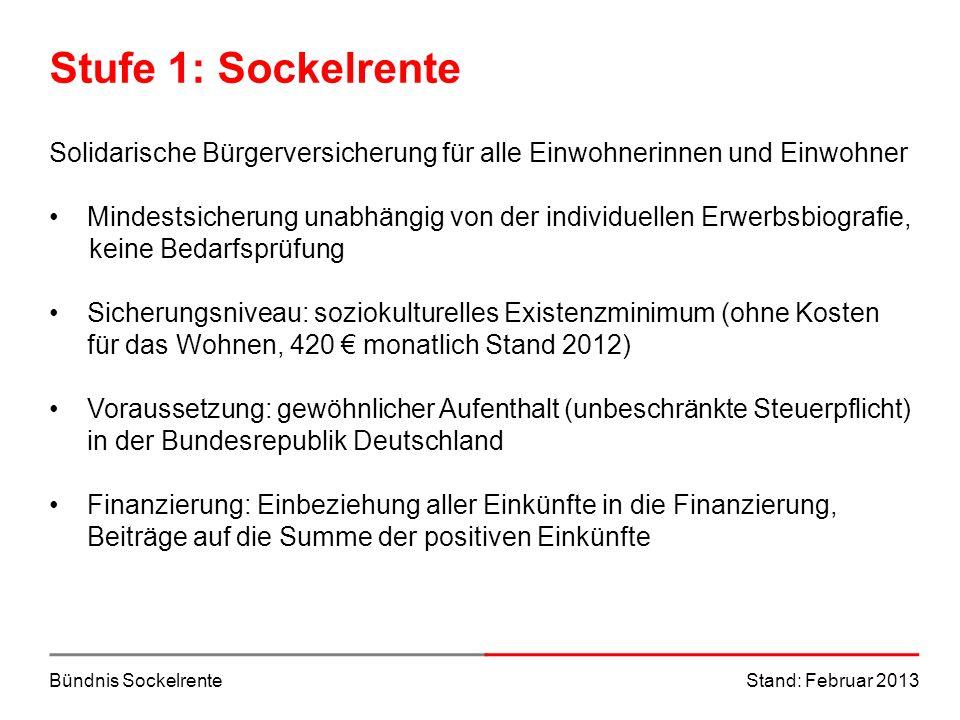 Bündnis SockelrenteStand: Februar 2013 Stufe 1: Sockelrente Solidarische Bürgerversicherung für alle Einwohnerinnen und Einwohner Mindestsicherung una