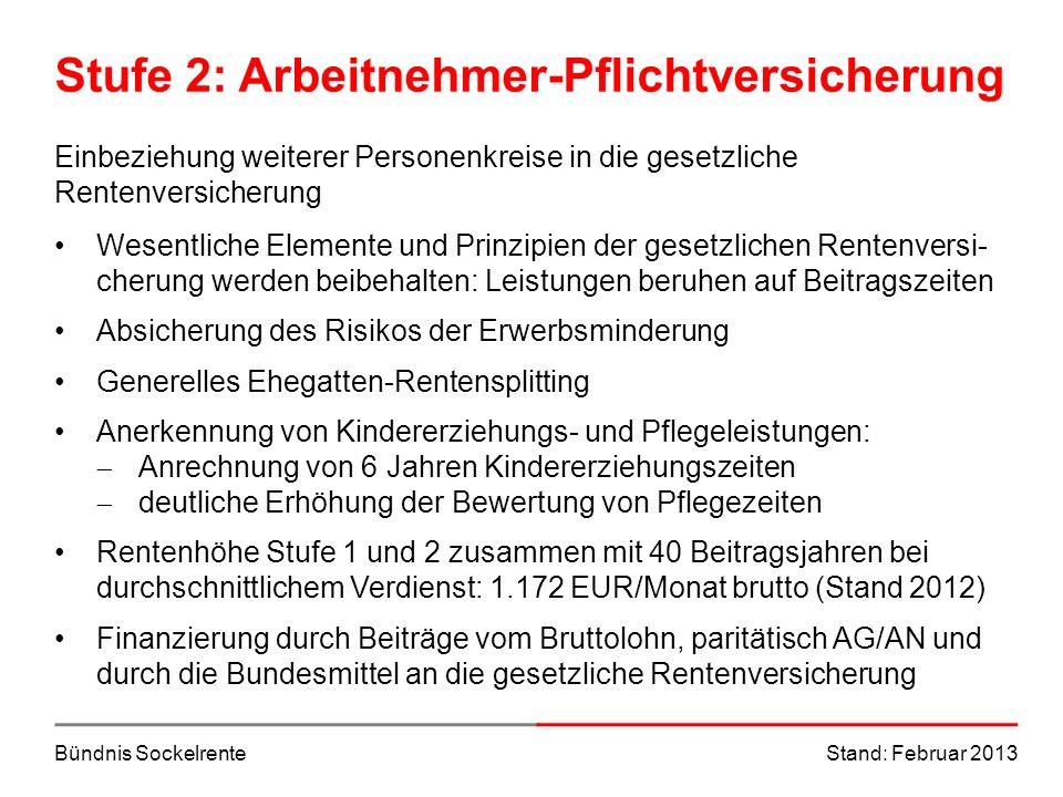 Bündnis SockelrenteStand: Februar 2013 Stufe 2: Arbeitnehmer-Pflichtversicherung Einbeziehung weiterer Personenkreise in die gesetzliche Rentenversich