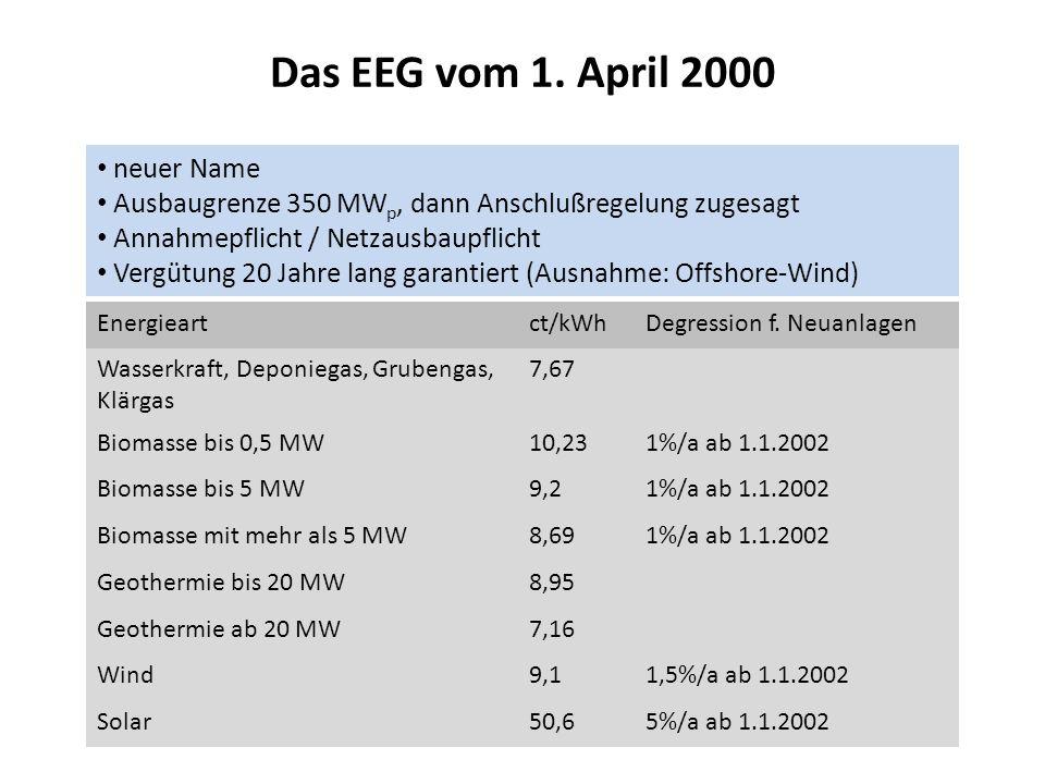 Das EEG vom 1.