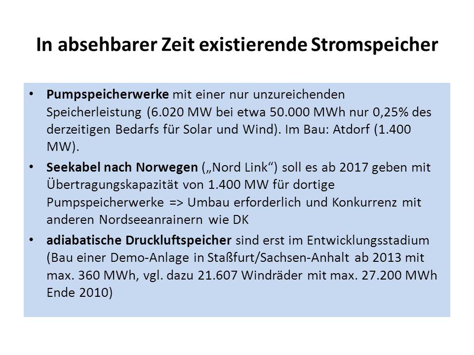 In absehbarer Zeit existierende Stromspeicher Pumpspeicherwerke mit einer nur unzureichenden Speicherleistung (6.020 MW bei etwa 50.000 MWh nur 0,25% des derzeitigen Bedarfs für Solar und Wind).